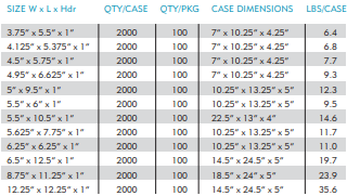 Header Bags stock sizes