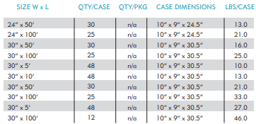 Consumer Rolls Stock sizes 2