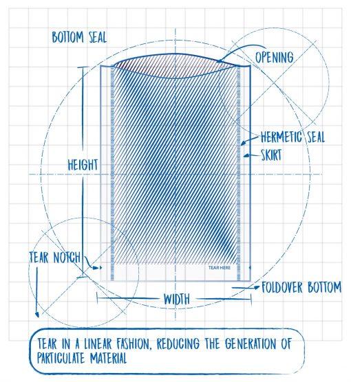 Precision Clean Tear Die line Bottom Seal Opening Height Hermetic Seal Skirt