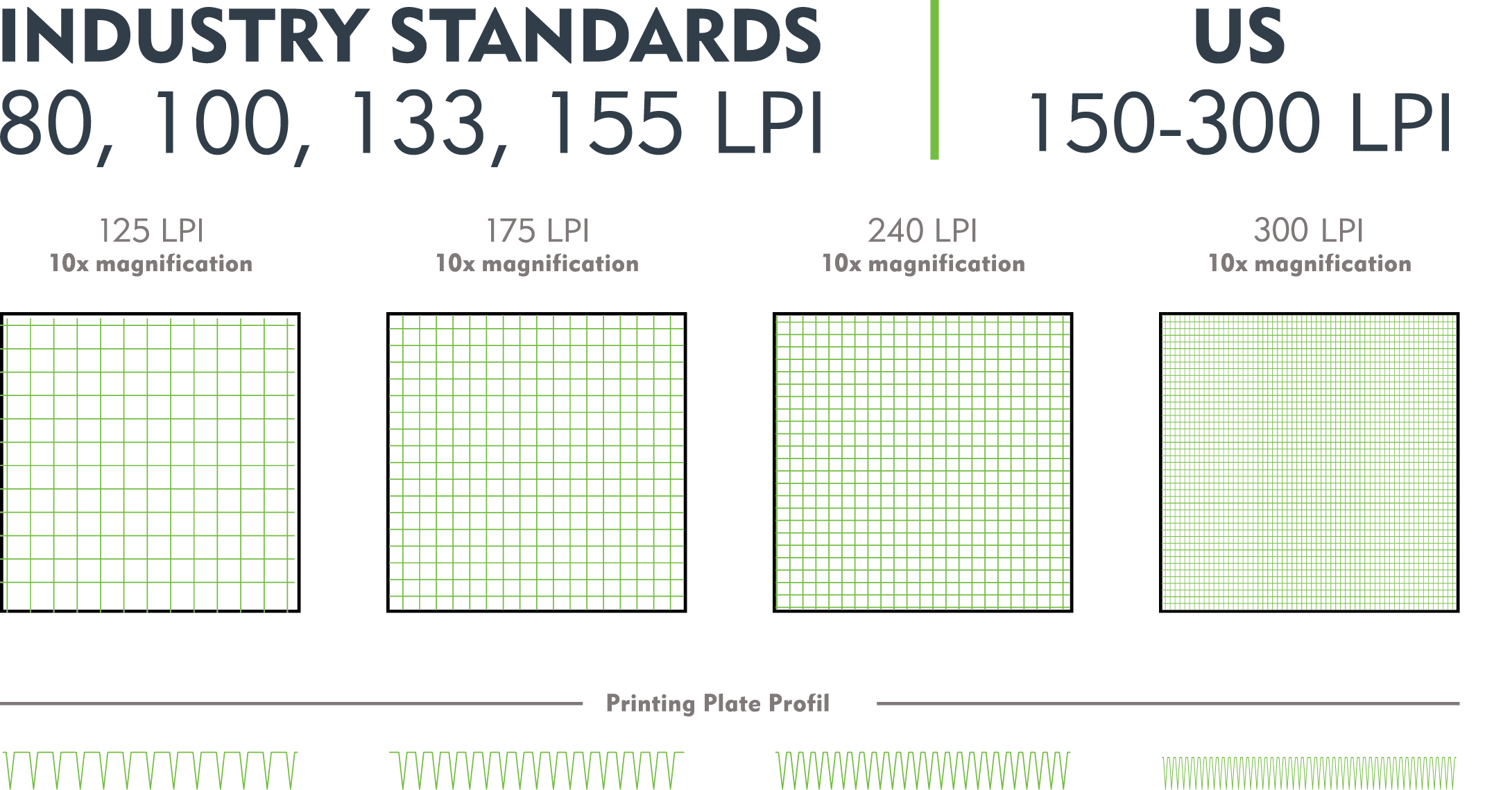 Industry Standards@4x compressed min