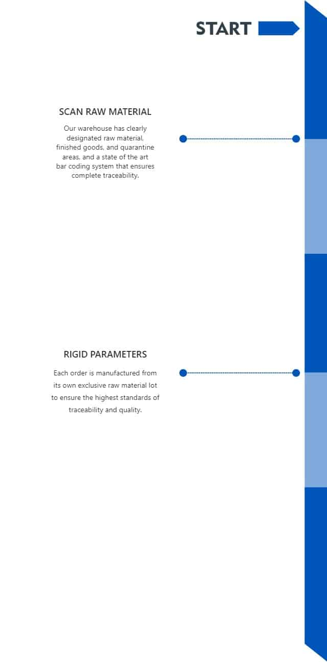 Scan Raw Material Rigid Parameters